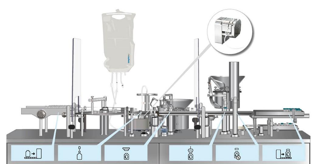 Flexicon FPC60 modular design